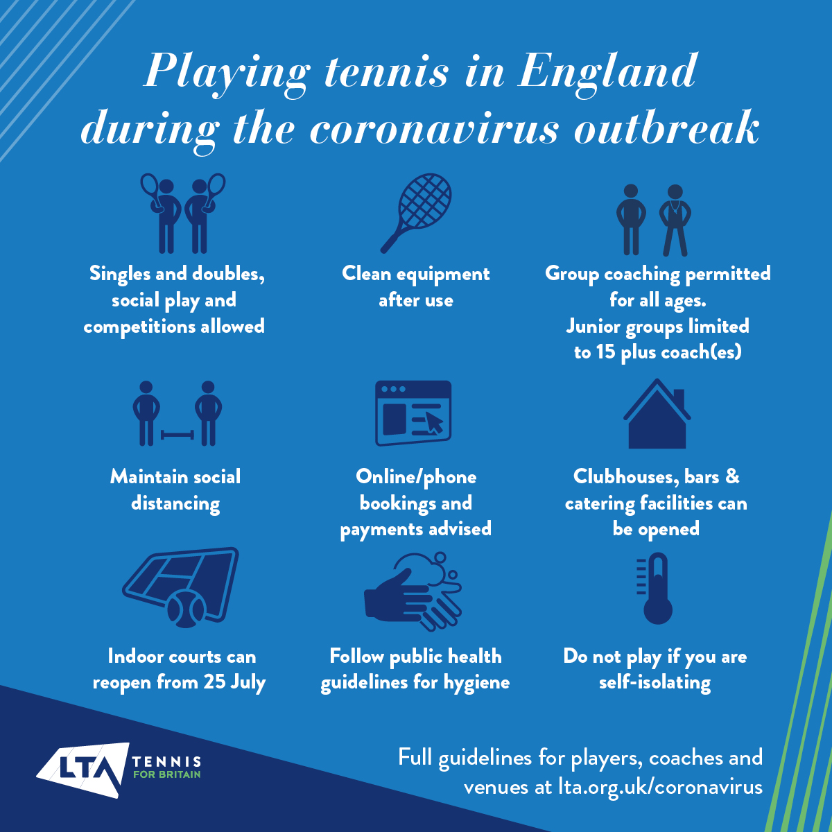 Playing tennis in England during coronavirus outbreak