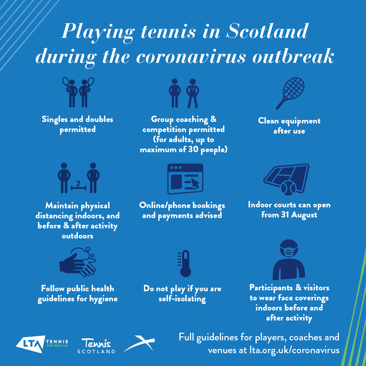 Playing tennis in Scotland