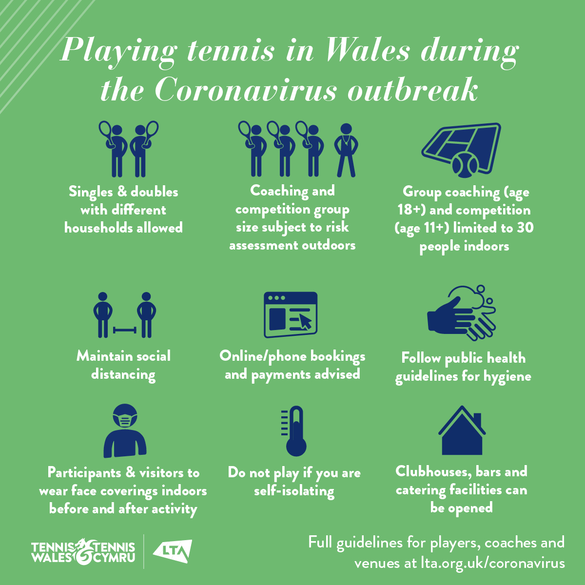 Playing tennis in Wales infographic